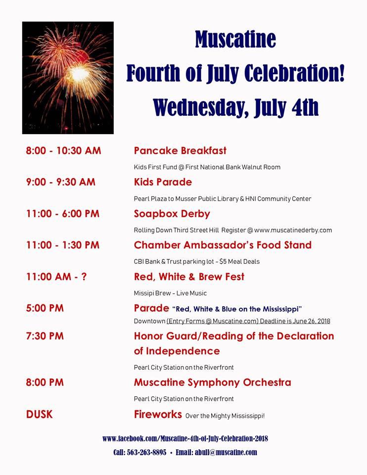 Muscatine 4th of July Celebration_body